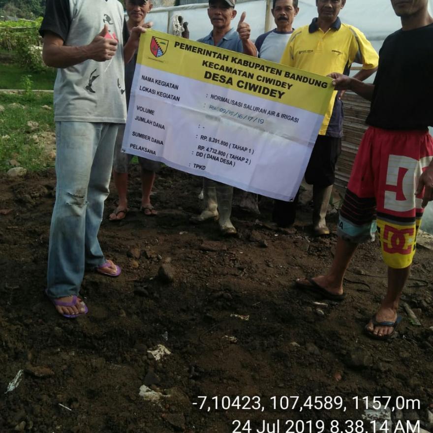 Website Resmi Desa Ciwidey - Wilayah